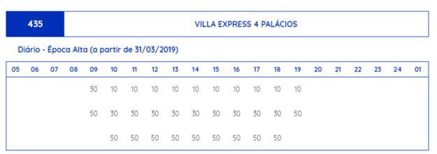 Horários ônibus Vila Expressa 435 Sintra